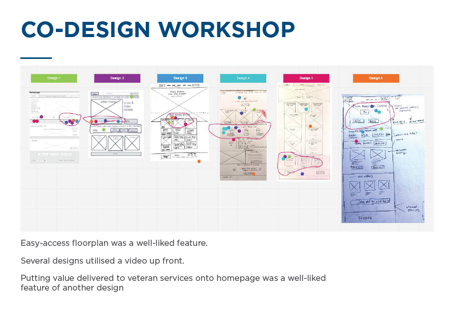 KathrinK - Co-Design Workshop