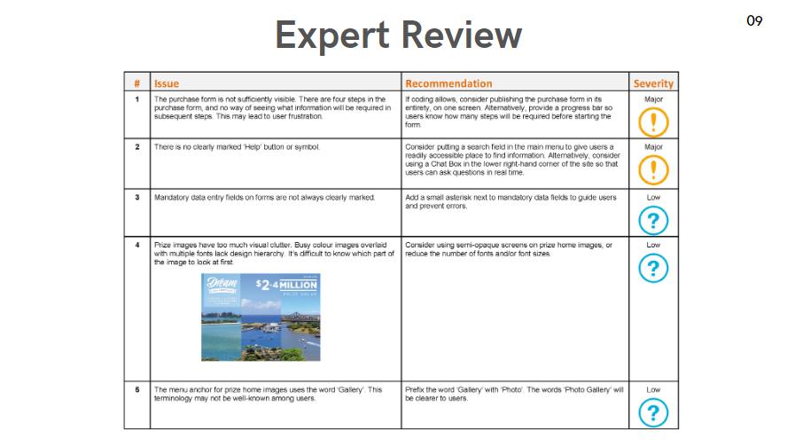 Sam C - Expert Review